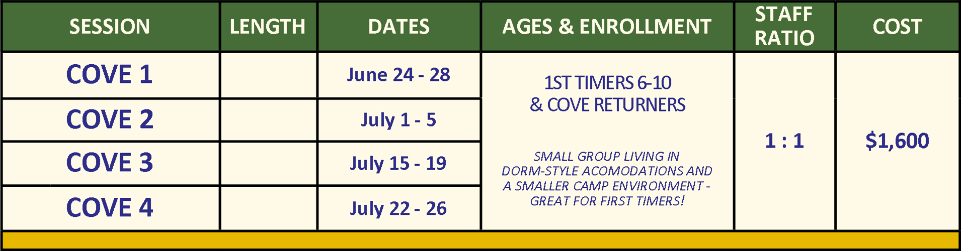 2019 Dates Rates COVE Only